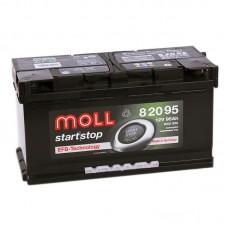 Аккумулятор Moll EFB R12V 95Ah 900A